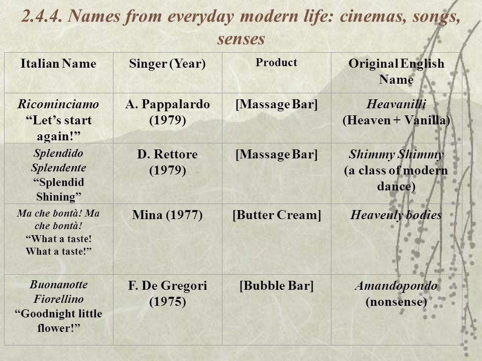 2.4.4. Names from everyday modern life: cinemas, songs, senses