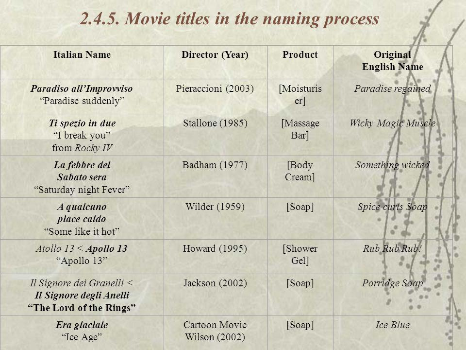 Movie titles in the naming process