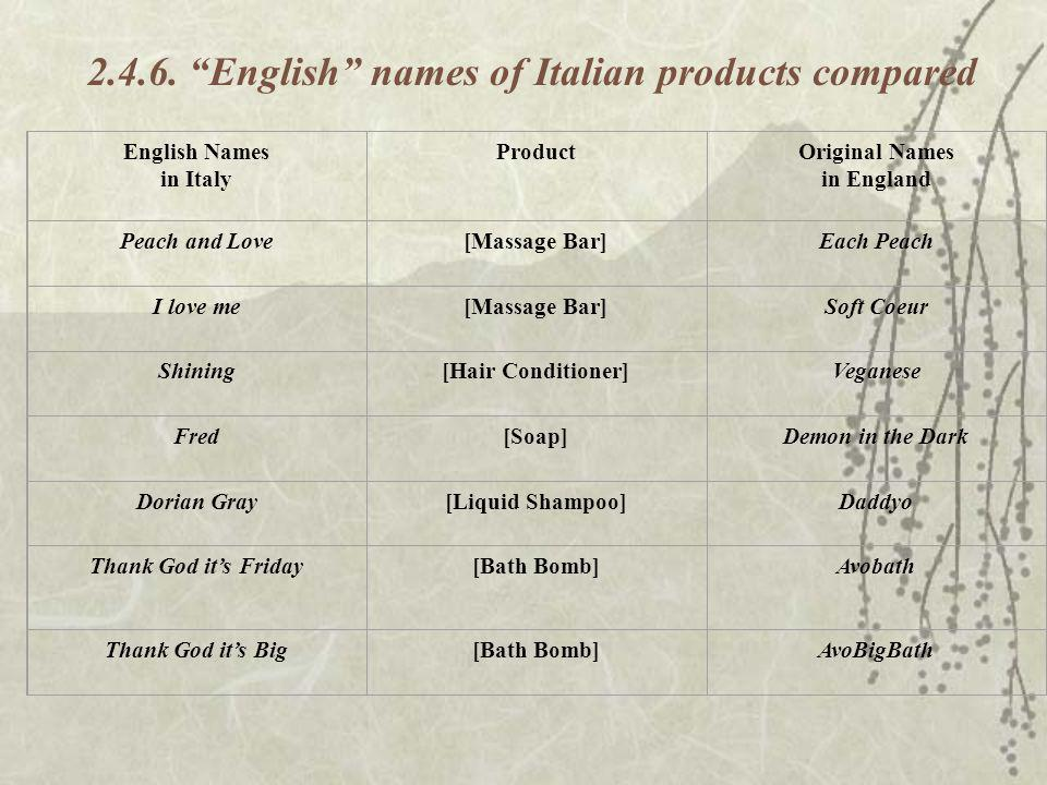 English names of Italian products compared