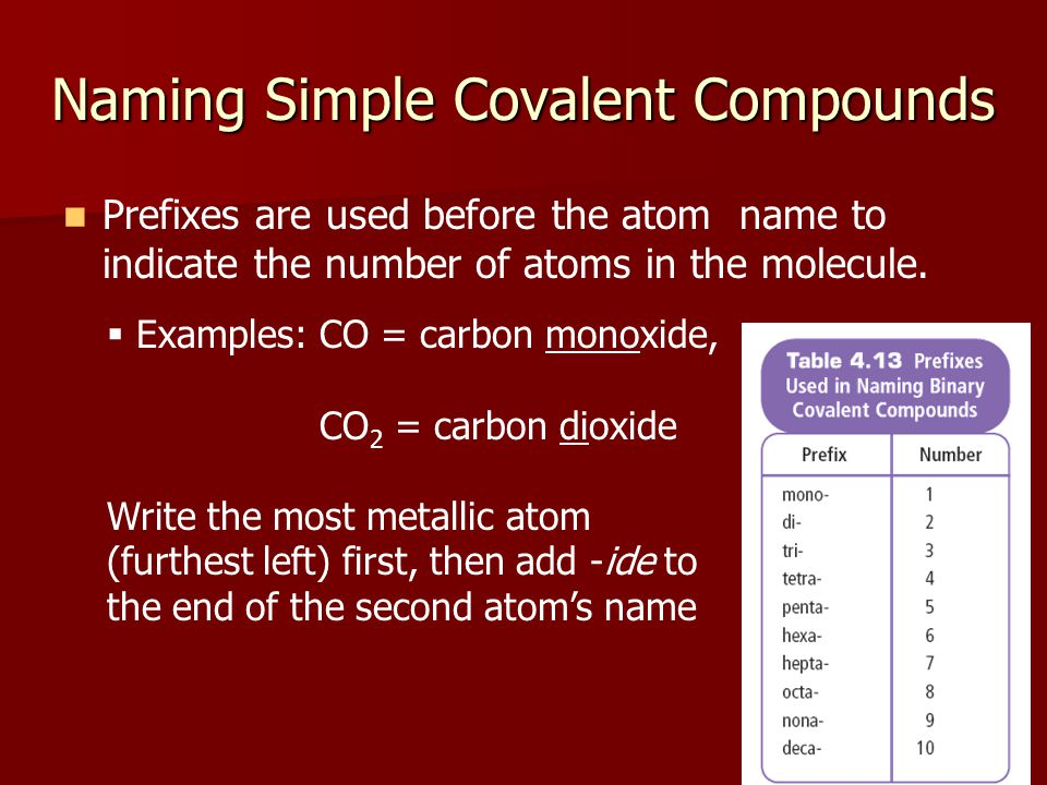 4.2 – Ionic and Covalent Compound Naming - ppt download