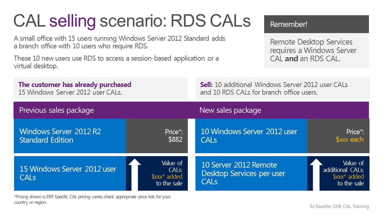 Windows Server 2012 R2 Remote Desktop Services User Cal