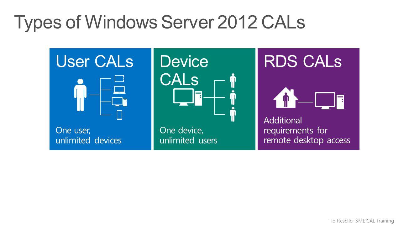 windows server 2012 licensing guide