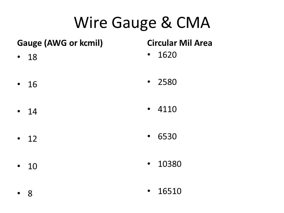 American wire gauge circular mils choice image wiring table and hazard inadequate wiring ppt video online download 16 wire gauge keyboard keysfo choice image keyboard keysfo Images