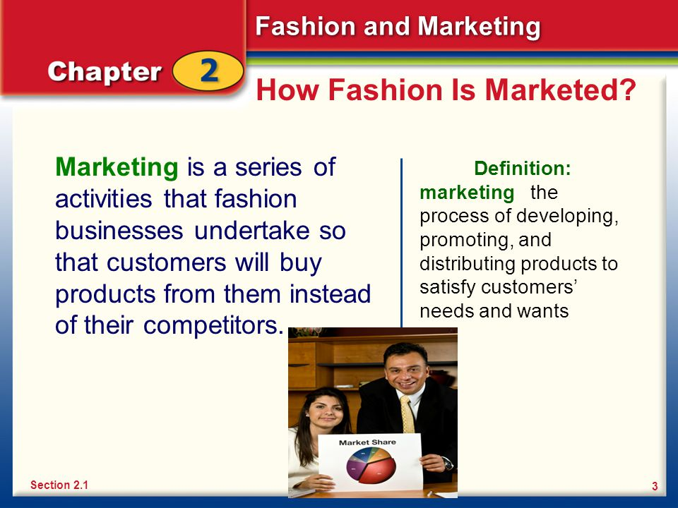 How Fashion Is Marketed
