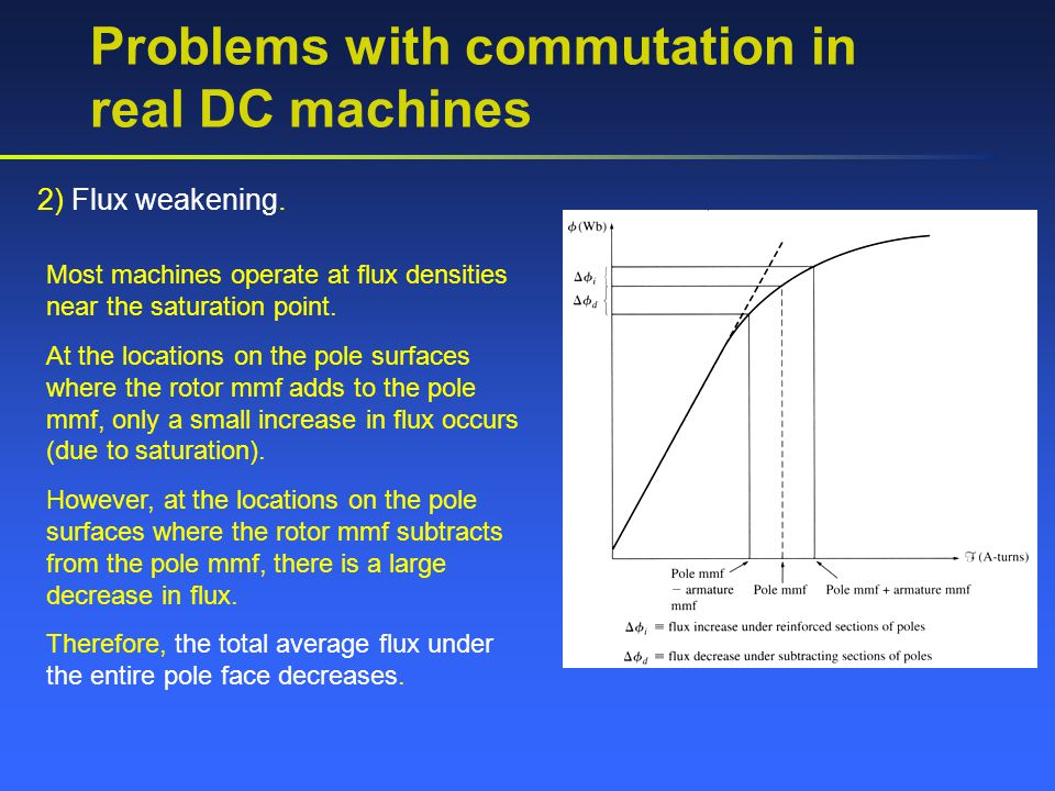 Problems with commutation in real DC machines