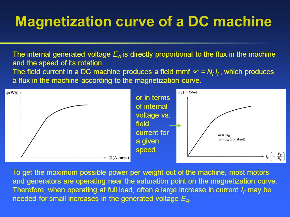 Magnetization curve of a DC machine