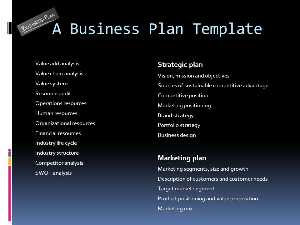 Business plan outline objectives