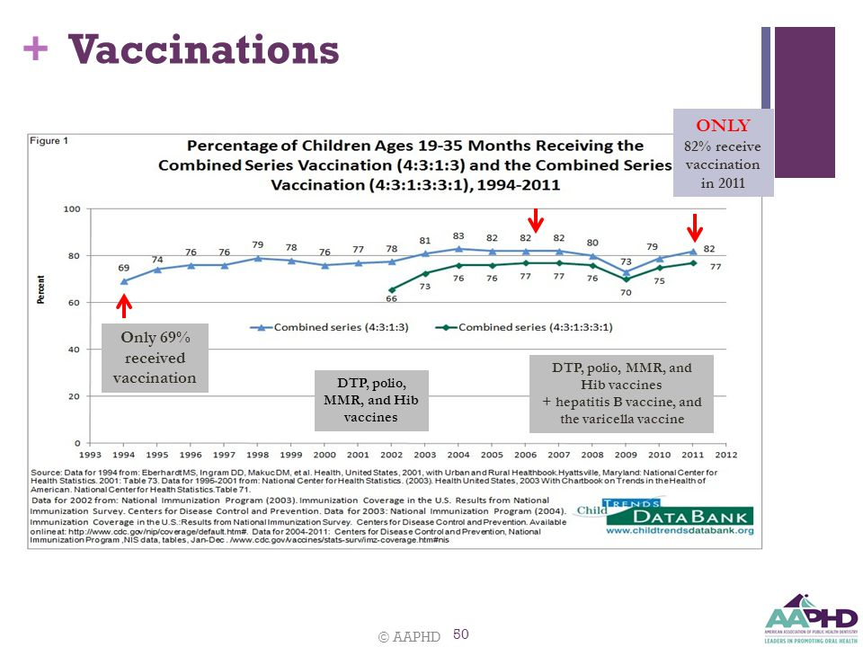 a comparison of two polio vaccines Poliomyelitis vaccines for australians   ncirs fact sheet:  only two countries have reported polio cases caused by  effect of high polio vaccine coverage in.