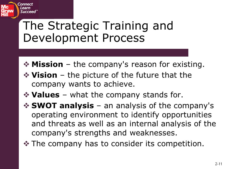 The Strategic Training and Development Process