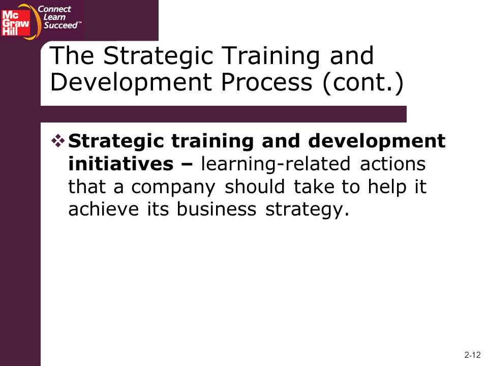 The Strategic Training and Development Process (cont.)