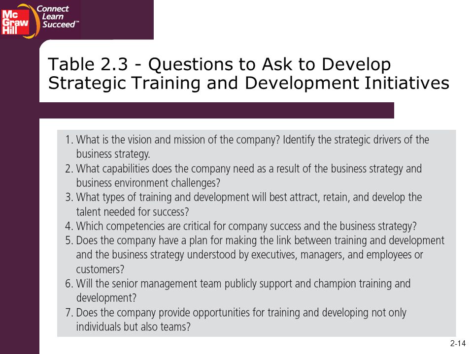 Table Questions to Ask to Develop Strategic Training and Development Initiatives