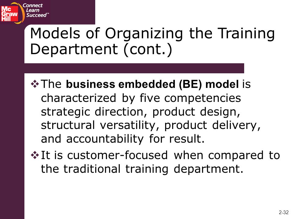 Models of Organizing the Training Department (cont.)