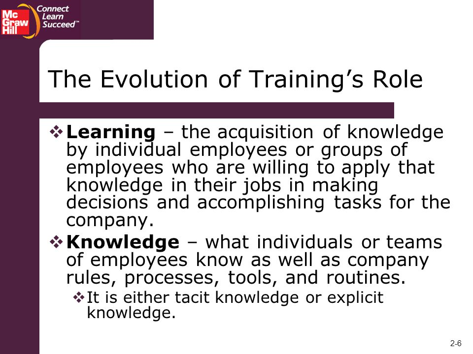 The Evolution of Training's Role