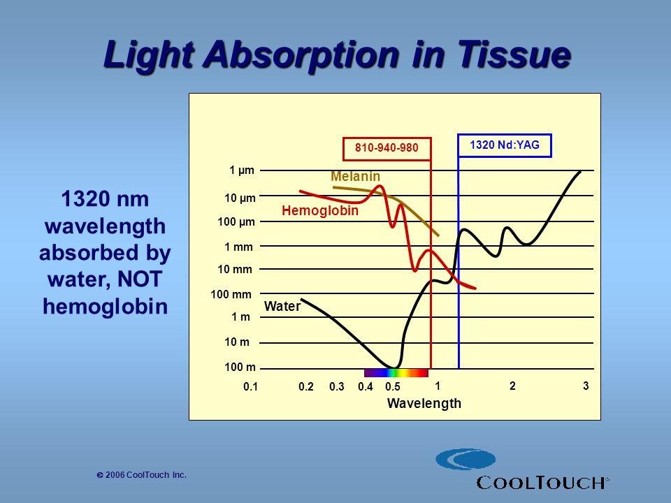 Cooltouch Ctev Endovenous Procedure Clinical Slide Set
