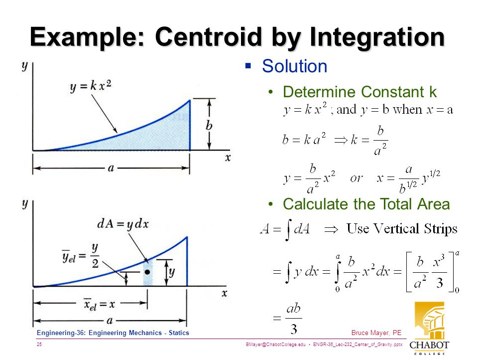integration examples and solutions pdf