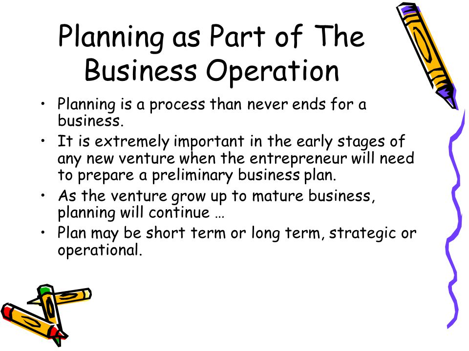Planning as Part of The Business Operation