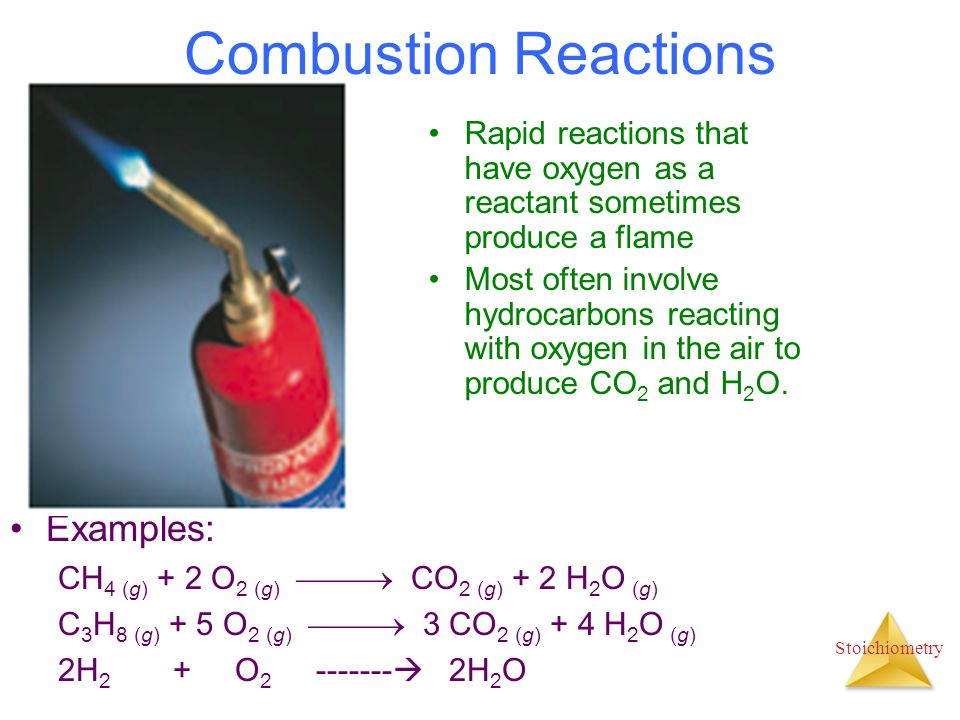 Anatomy of a Chemical Equation - ppt download