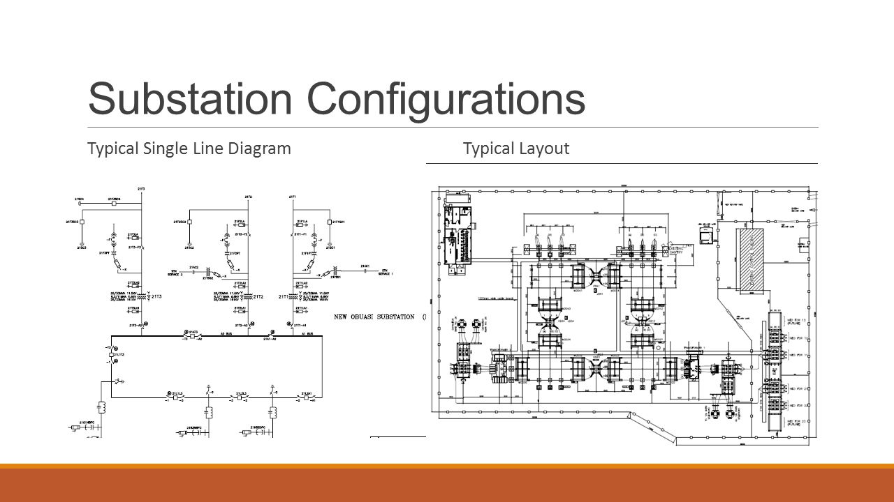 Presentation on substation design ppt video online download typical single line diagram typical layout substation configurations pooptronica