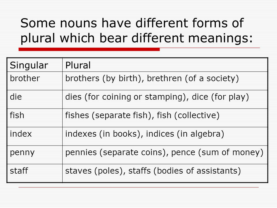 The Number of Nouns Lecture ppt video online download