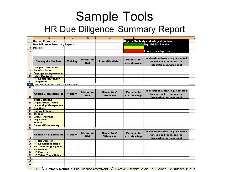 due diligent report checklist Due-diligence process  report preparation a professional technical due-diligence report will be prepared at the conclusion of the work the.