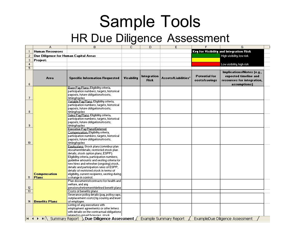 sample hr audit report template - sle hr audit report 28 images sle hr audit report