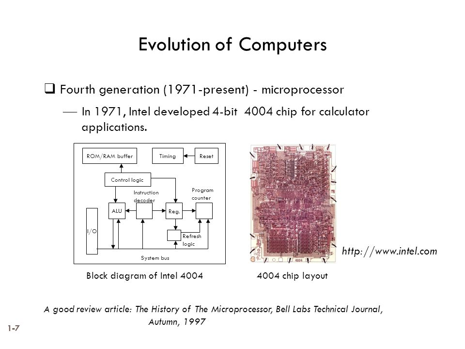 History & Evolution of Computers
