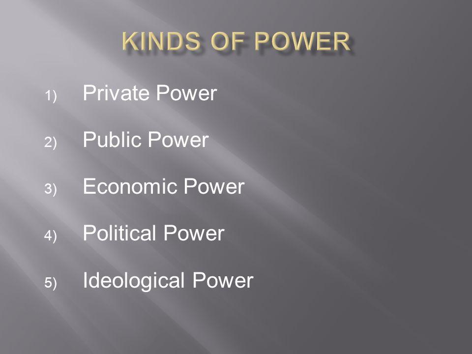 Kinds of Power Private Power Public Power Economic Power