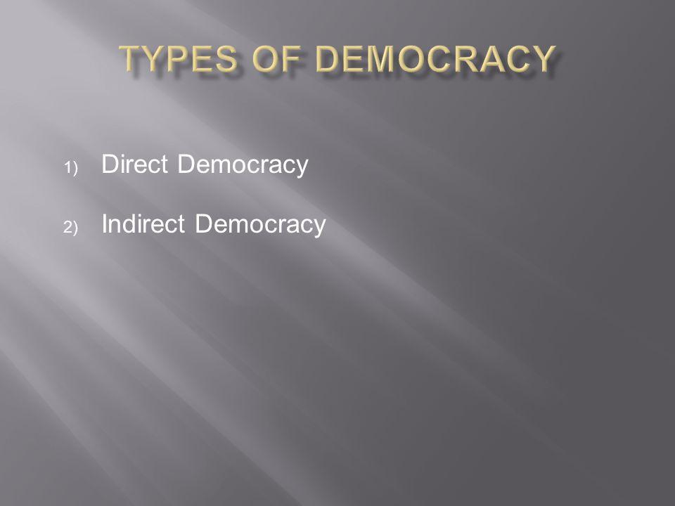 Direct Democracy Indirect Democracy