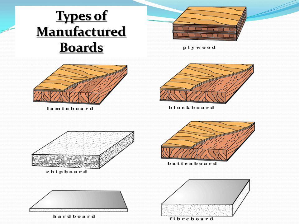 Manufactured Boards Ppt Video Online Download