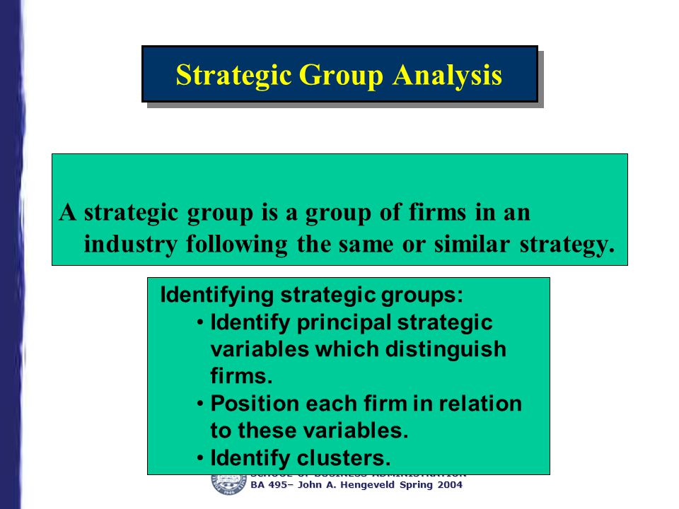 analysis of a firm s strategic position Strategic management industry analysis notes page 1 dkd strategic analysis: industry analysis »position firm to outperform rivals via.