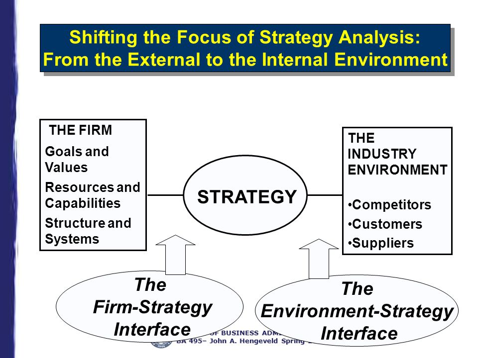 welcome to ba495 business strategy and policy - ppt video online