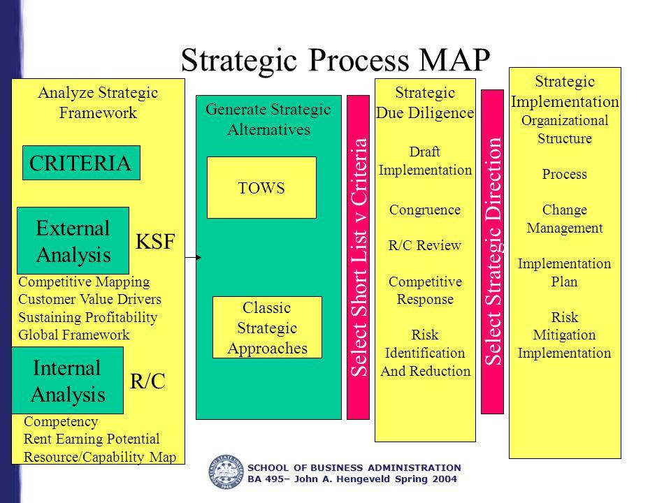 analysis of strategic direction of the Mcdonald's corporate strategic directions strategic direction of mcdonald's market penetration new poduct development market development diversification.