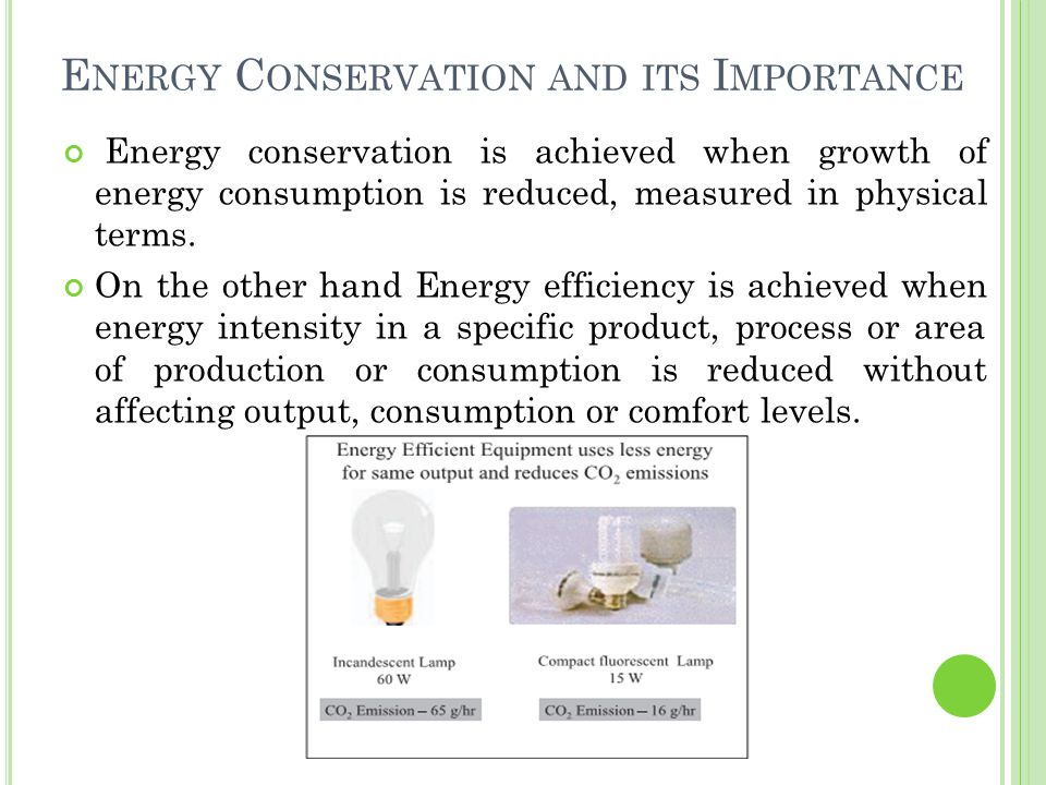 Energy Conservation and its Importance