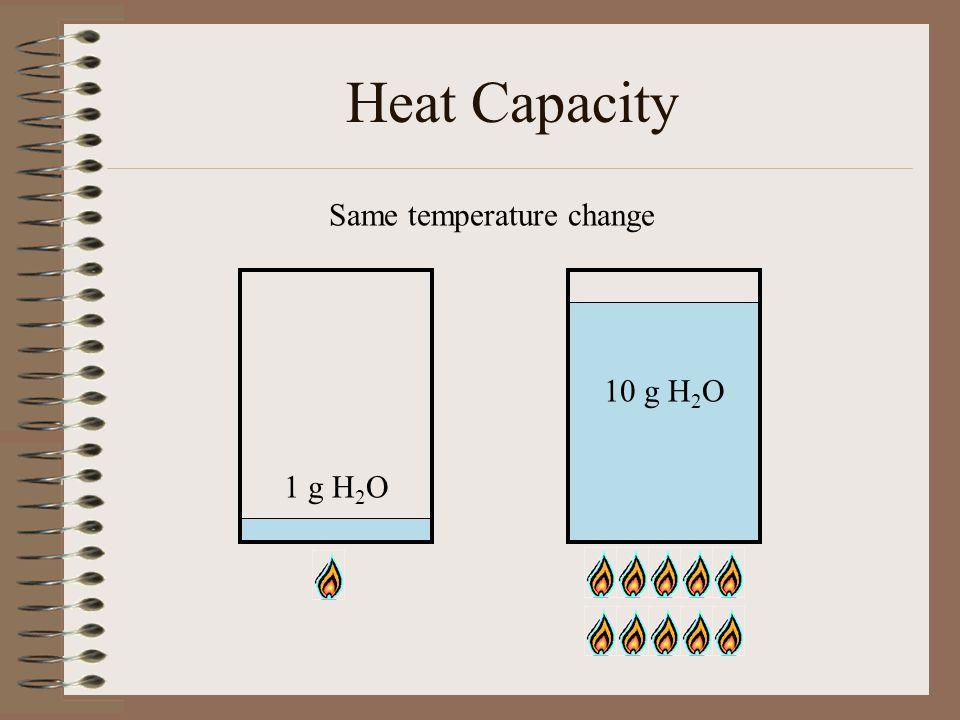 Same temperature change