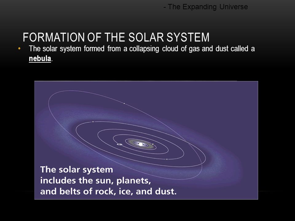 the formation of solar system Formation of the solar system planetary systems form around new stars as an example, consider the solar system we believe the early solar system was a cold cloud of interstellar gas that had a fairly fast rotation so not all of the gas could fall into the star forming at the center this world was once a fluid haze of light,.