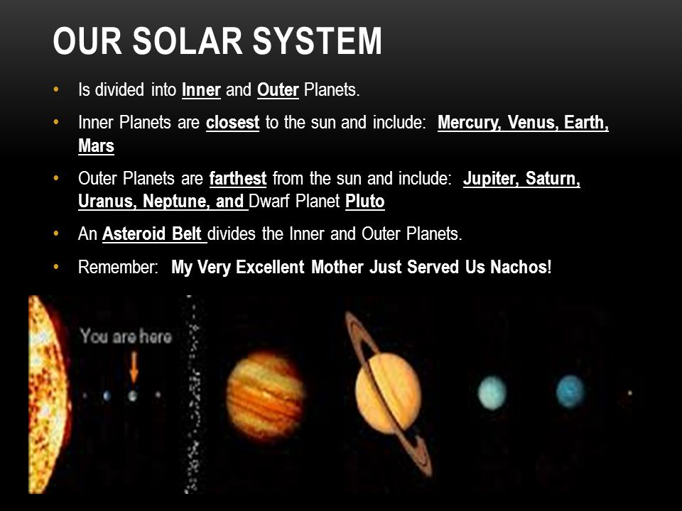 The Universe and Solar system - ppt video online download