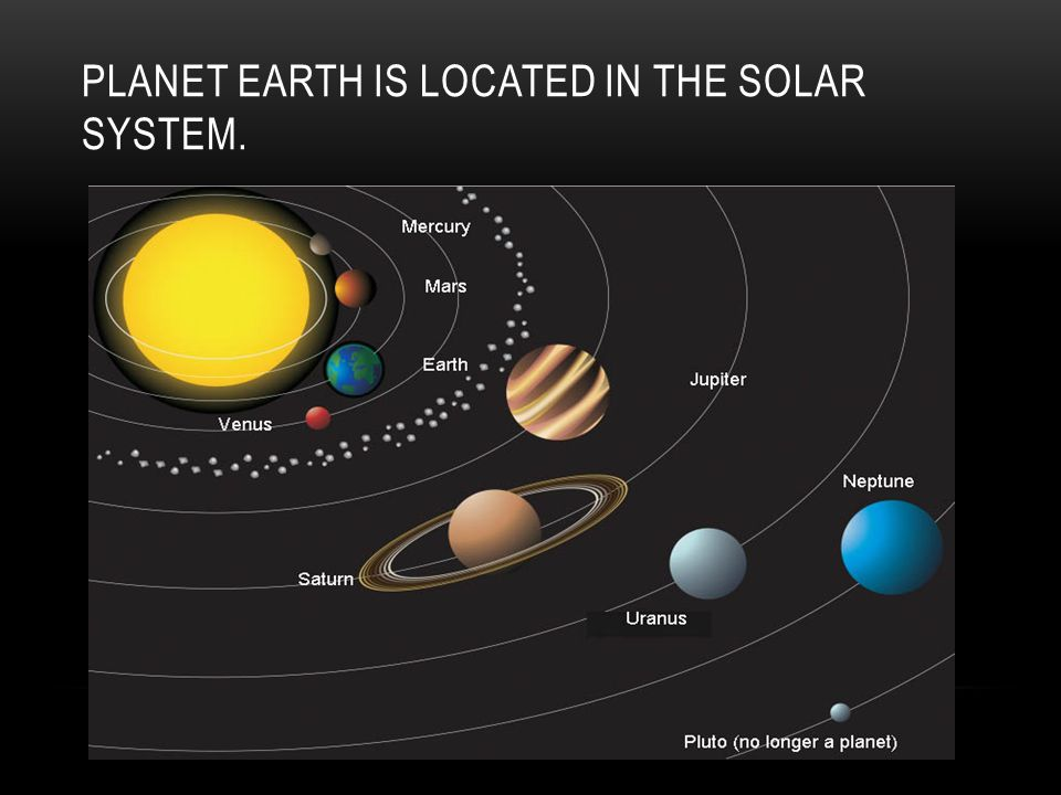location of the planets in the solar system - photo #12
