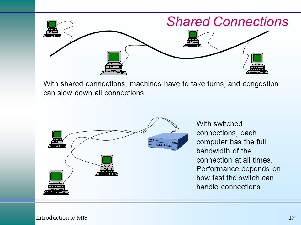 Shared Connections With shared connections, machines have to take turns, and congestion can slow down all connections.