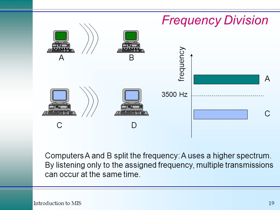 Frequency Division A B frequency A C C D