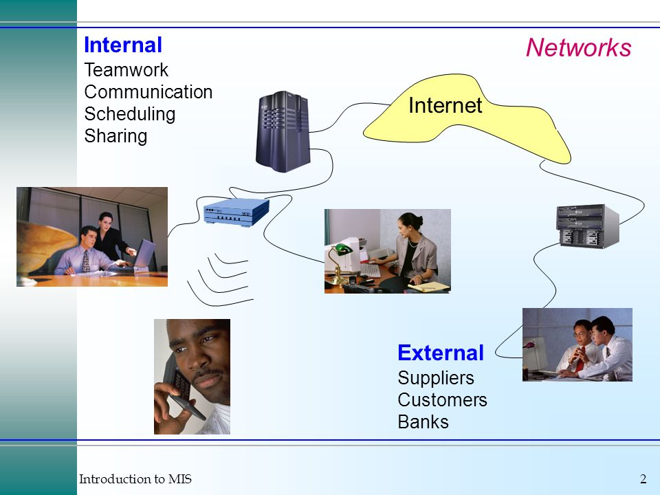 Networks Internal Internet External Teamwork Communication Scheduling