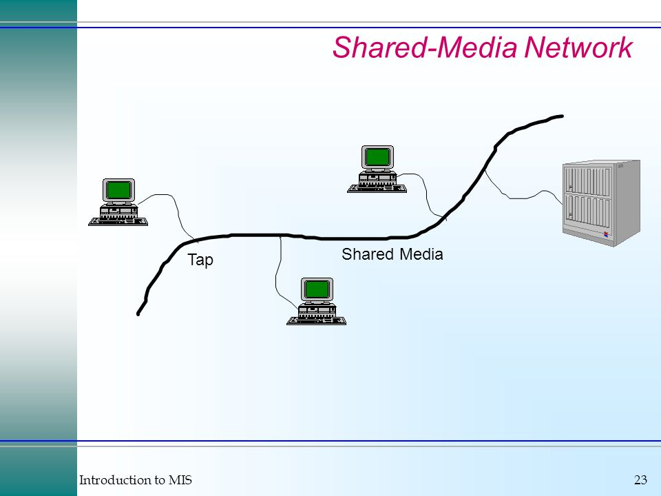 Shared-Media Network Shared Media Tap