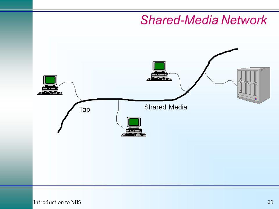 Shared-Media Network Shared Media Tap