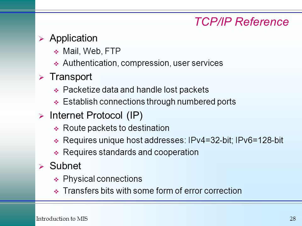 TCP/IP Reference Application Transport Internet Protocol (IP) Subnet