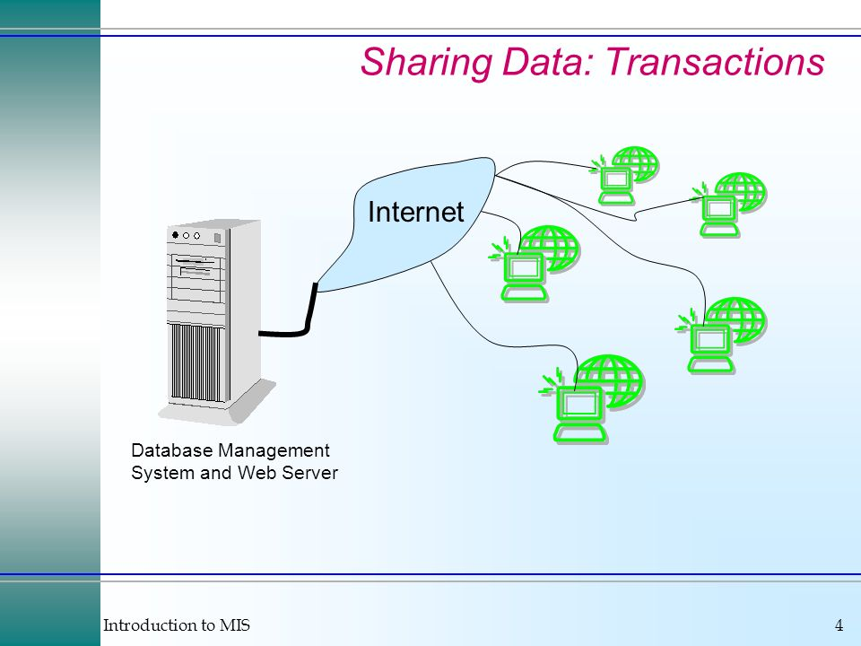 Sharing Data: Transactions