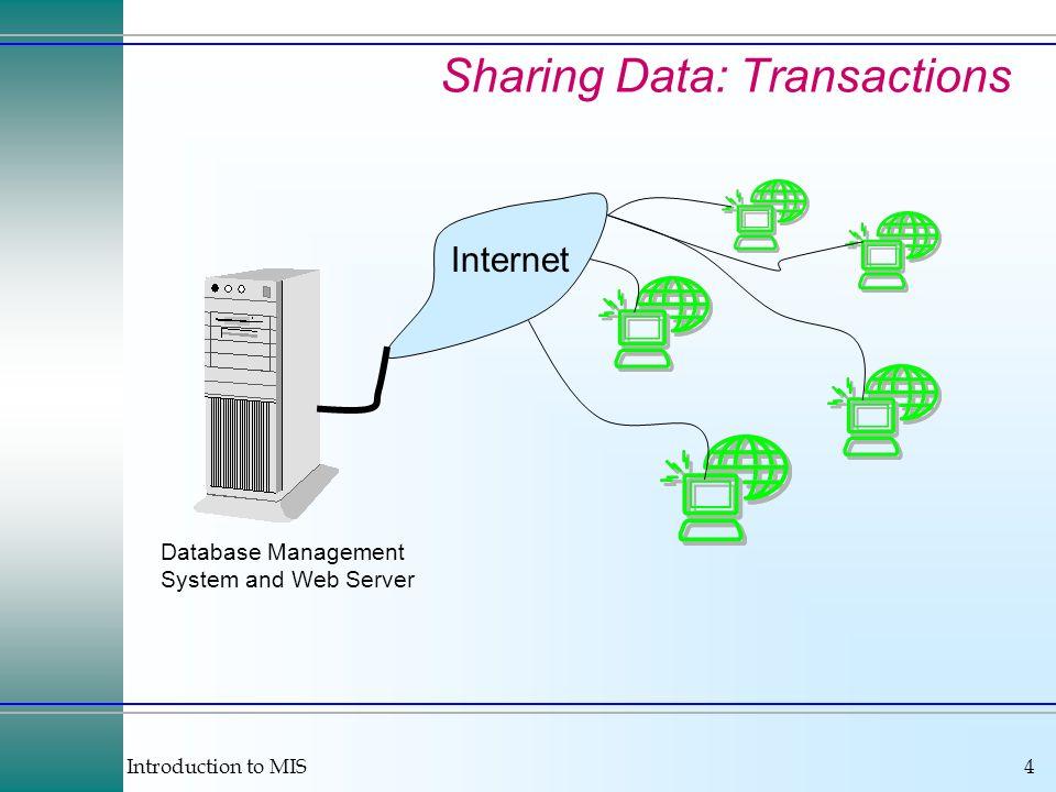 Sharing Data: Transactions