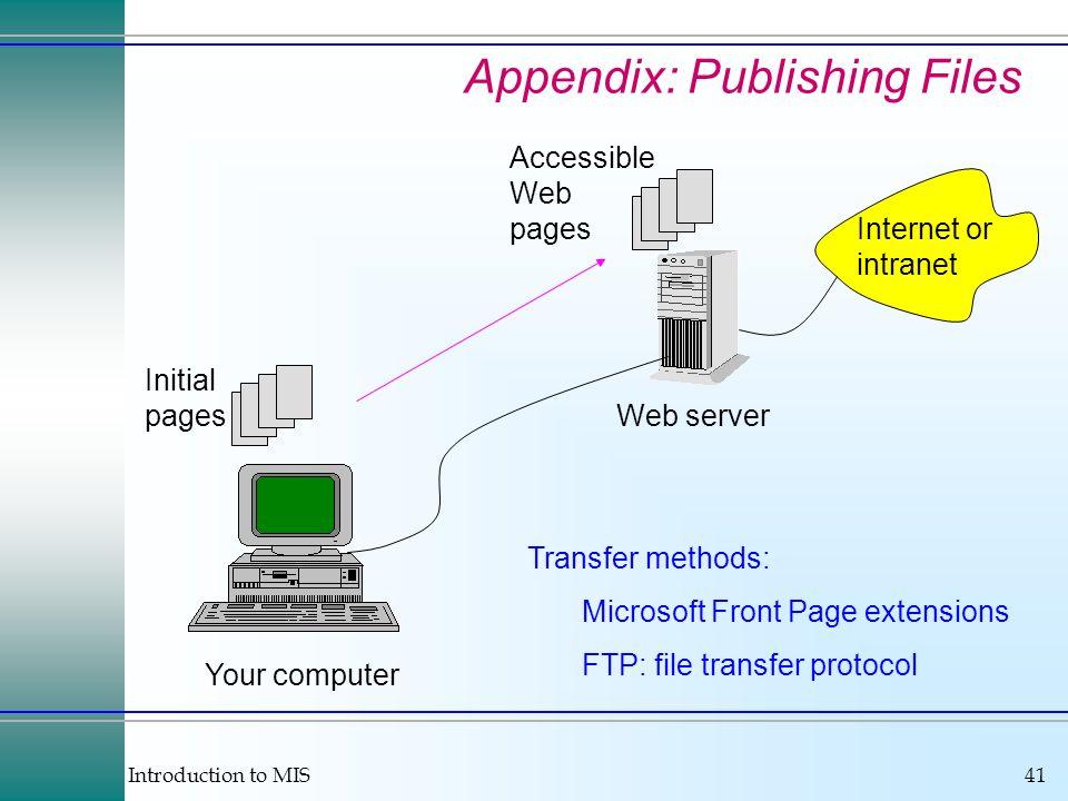 Appendix: Publishing Files