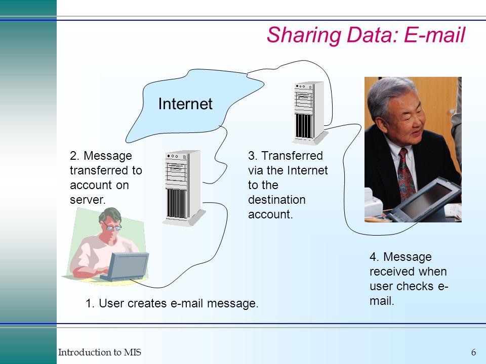 Sharing Data: E-mail Internet