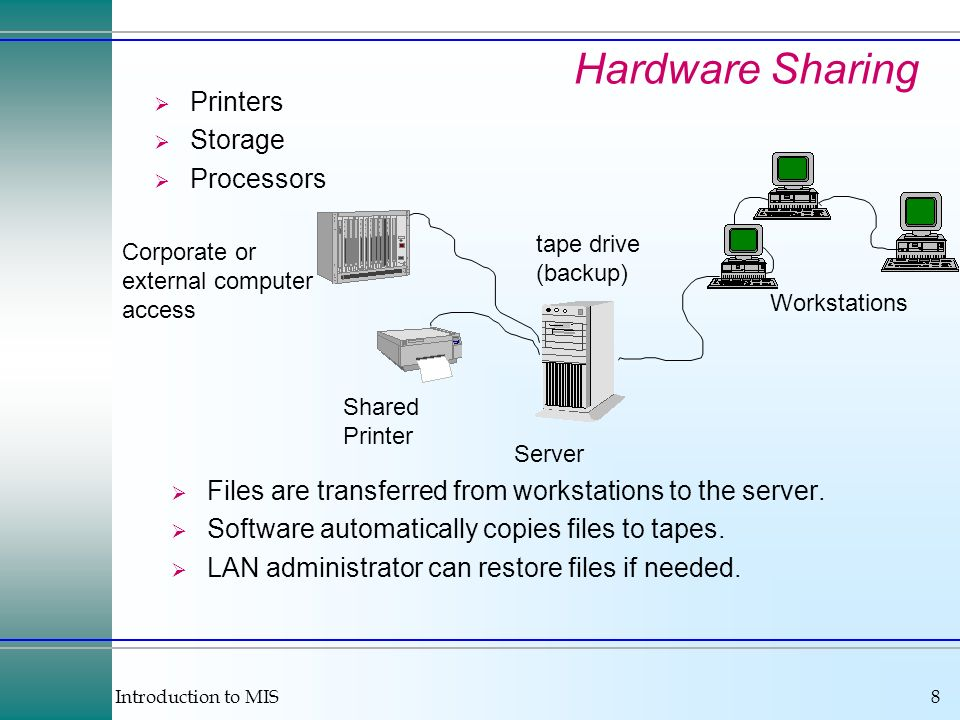 Hardware Sharing Printers Storage Processors