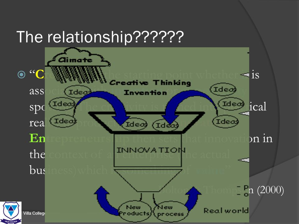 relationship between creativity innovation and invention