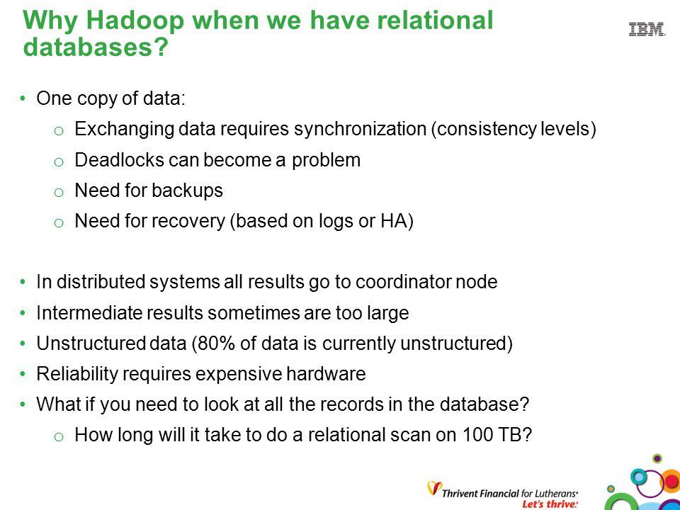 log retention in hadoop